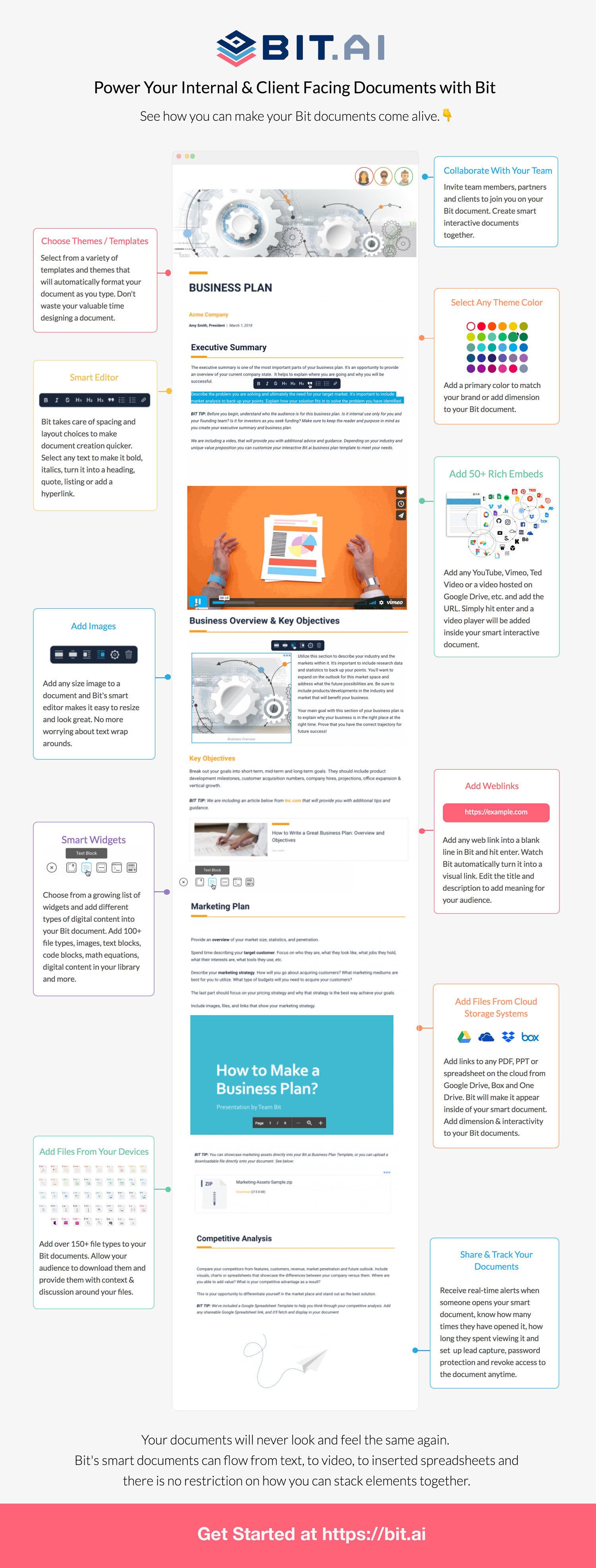 Benefits of Bit.ai collaboration tool
