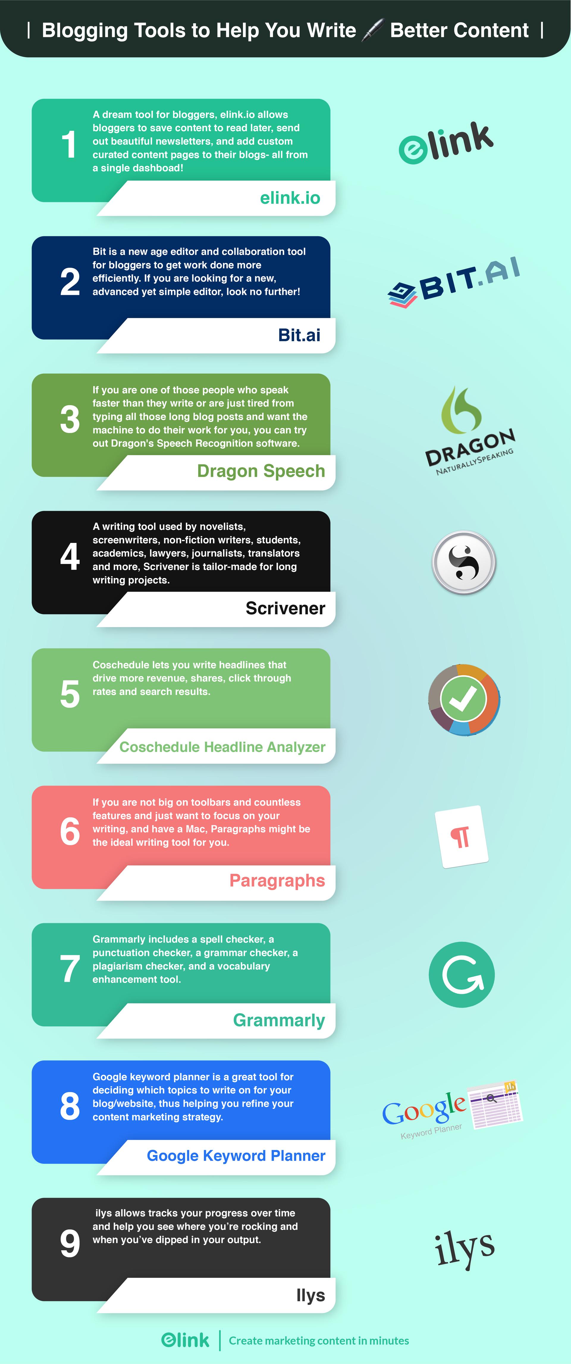 Blogging tools infographic