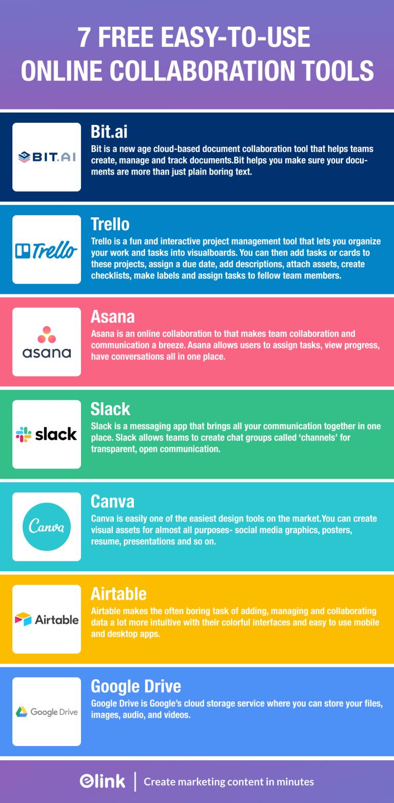 Online collaboration tools list