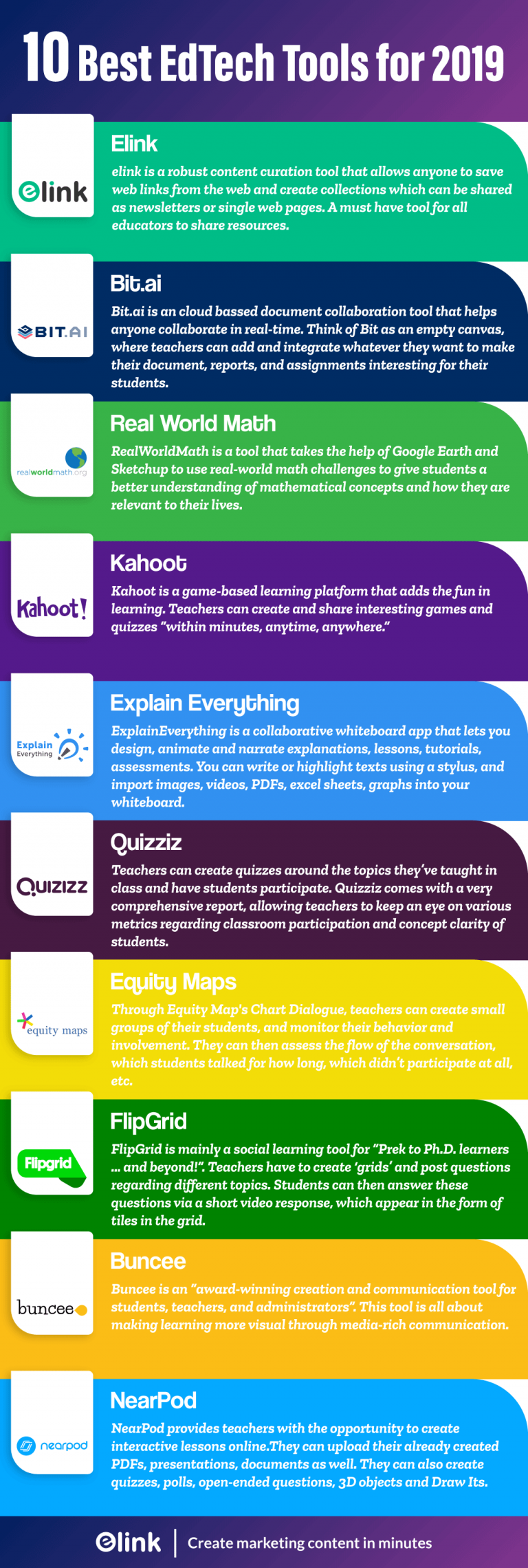 10-Best-EdTech-Tools-for-2020- Infographic