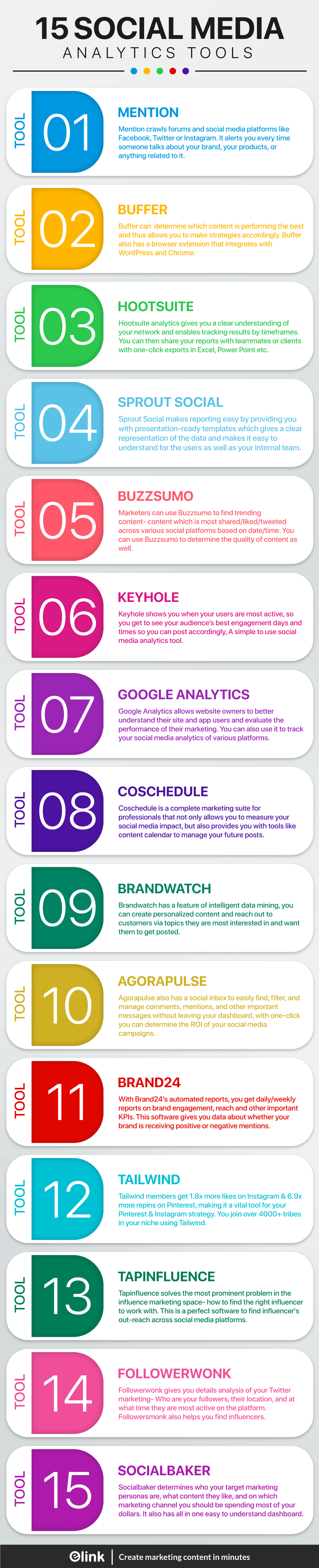 15-Social-Media-Analytics-Tools-Infographic