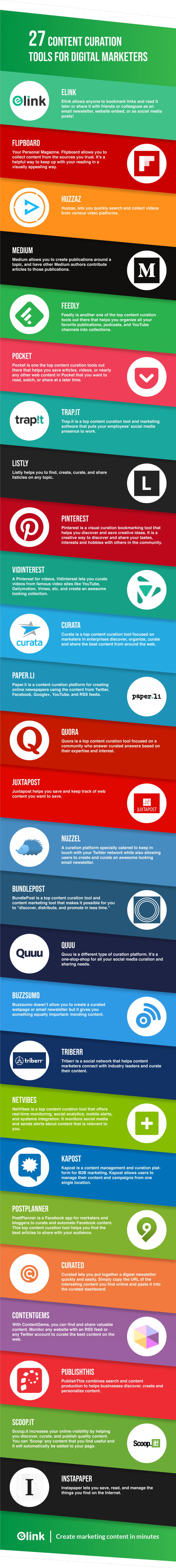 Content curation tools infographic