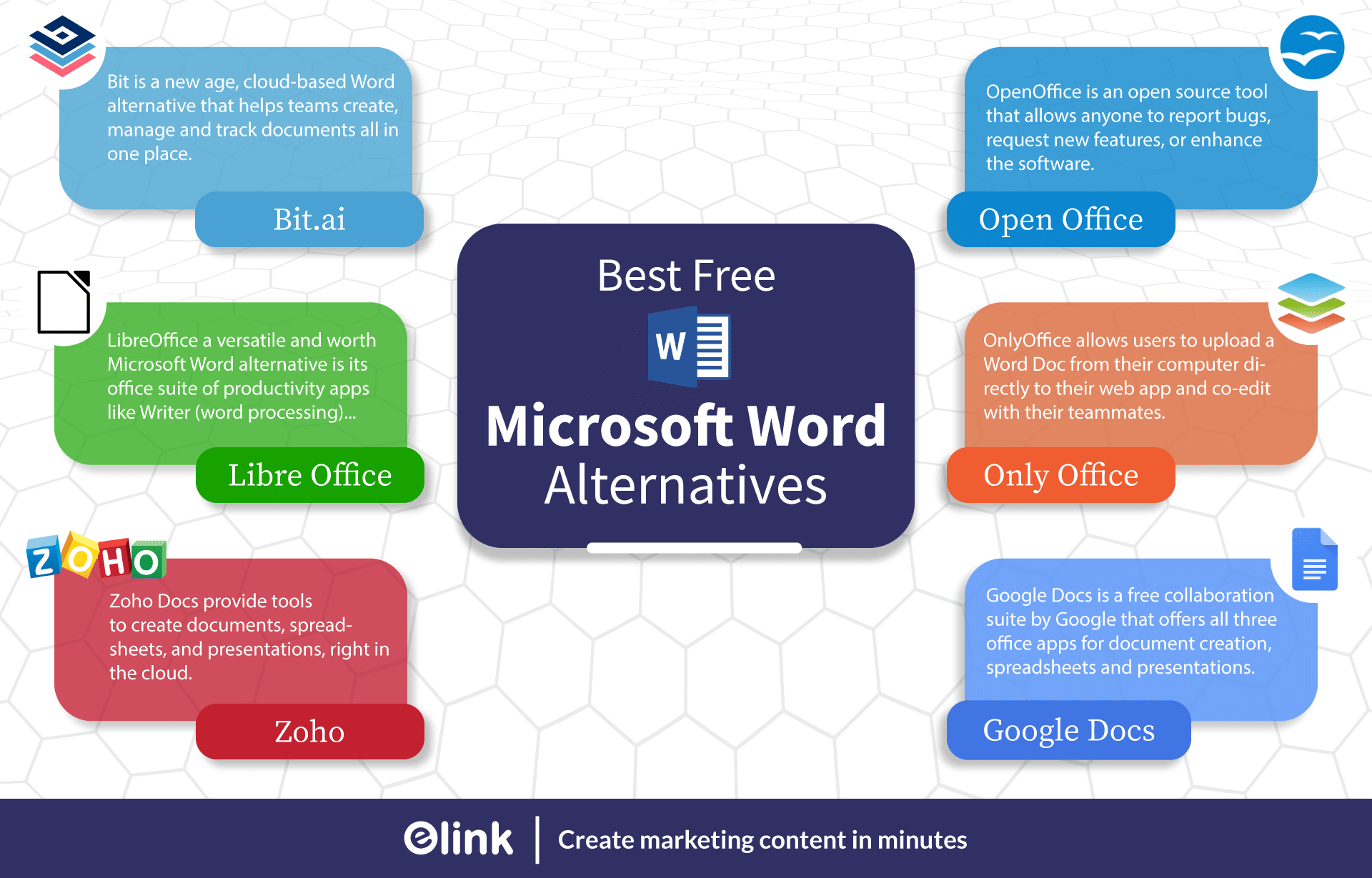 Microsoft word alternatives infographic