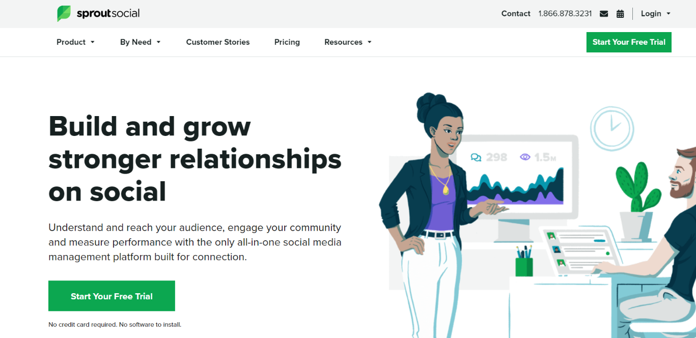 Sprout social: Competitor research and analysis tool