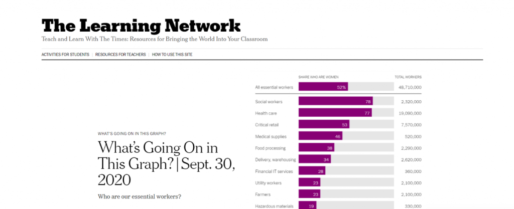 The learning network: Educational blog