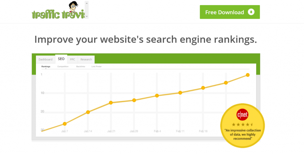 Traffic travis: Competitor research and analysis tool