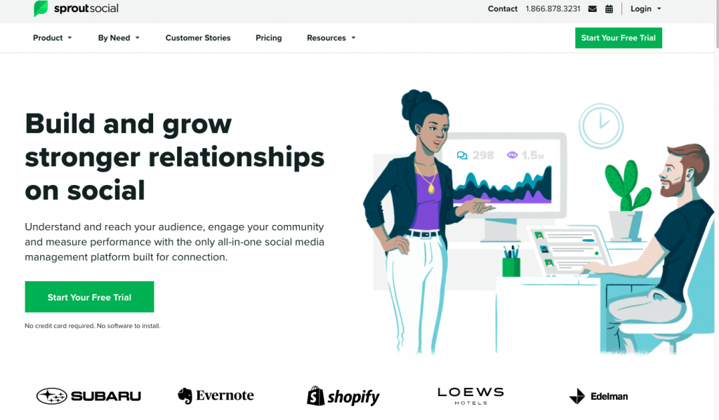 Sprout Social: Ecommerce tool