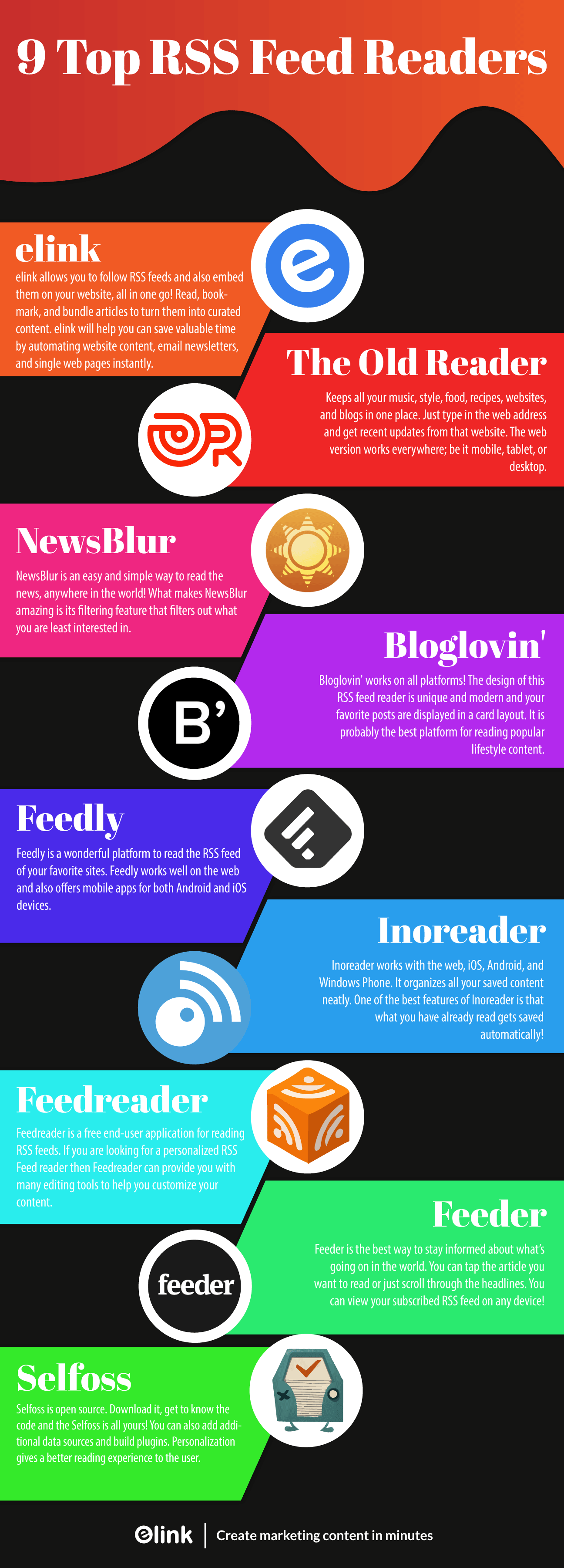 Infographic of ways to read rss feeds