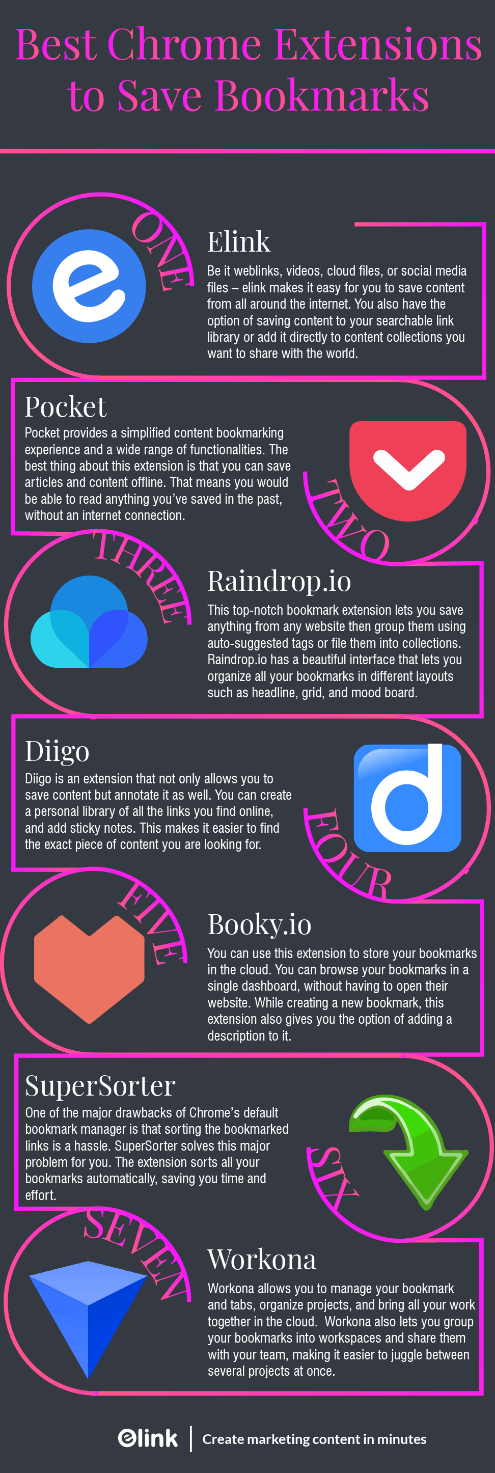 Infographic of best chrome extensions to save bookmarks
