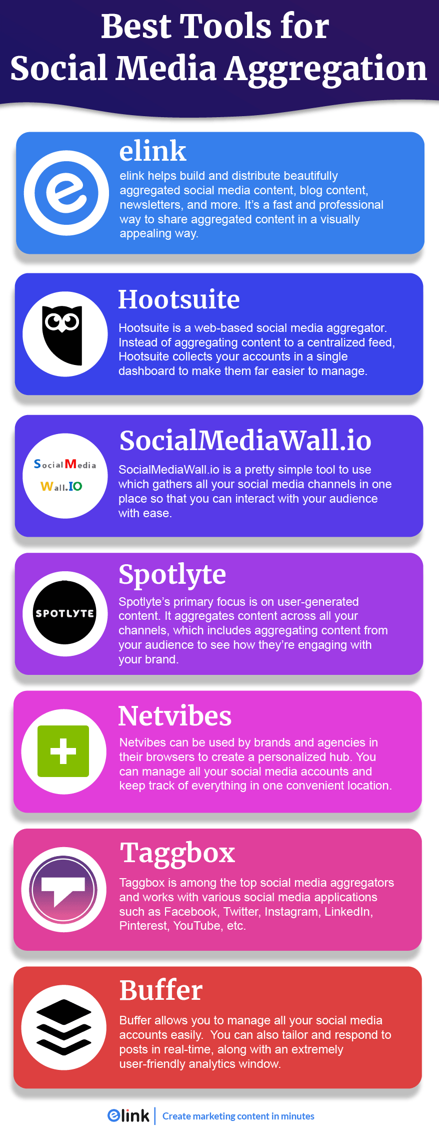 Social media aggregation tools infographic