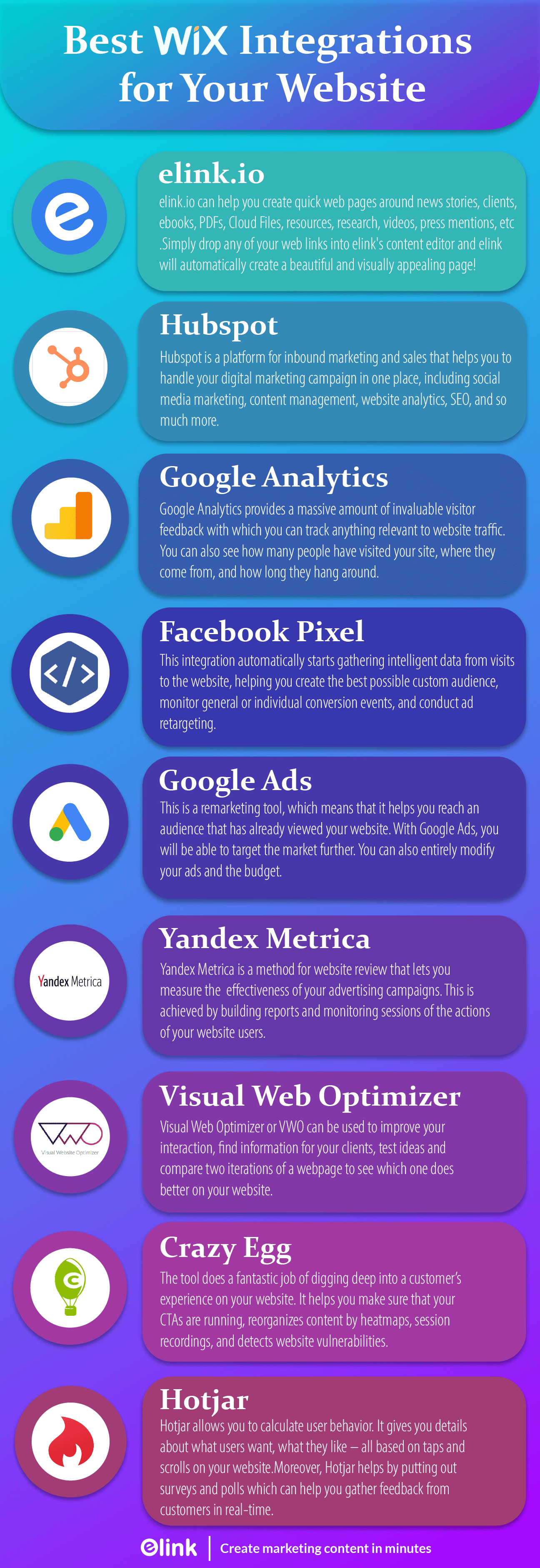 Wix integration infographic