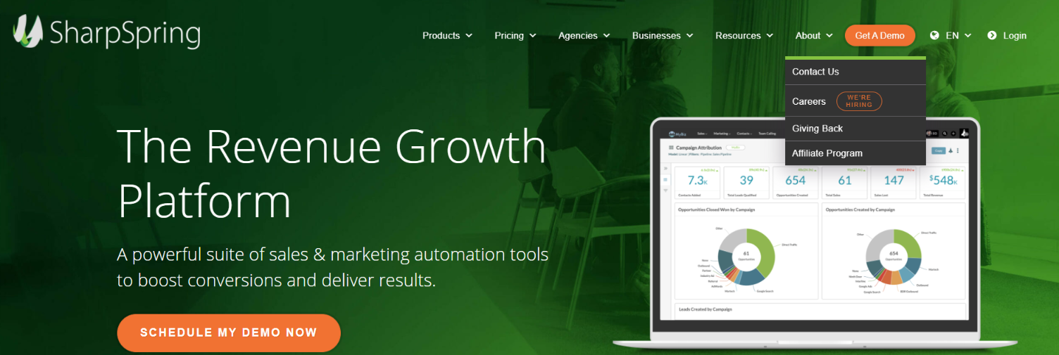 Sharpspring: Marketing software