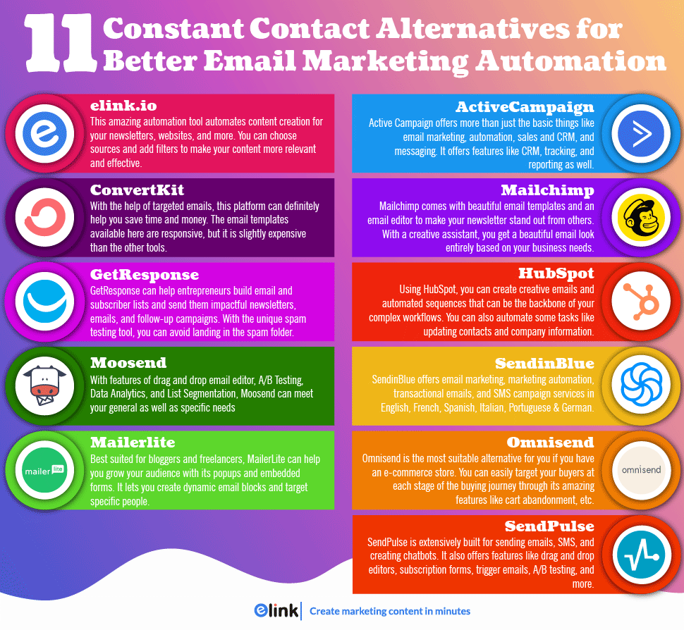 Constant contact alternatives infographic