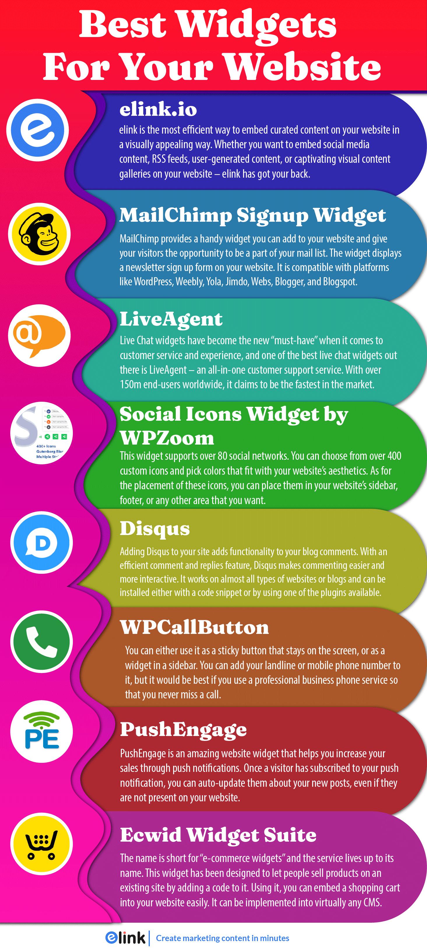 Website widgets infographic