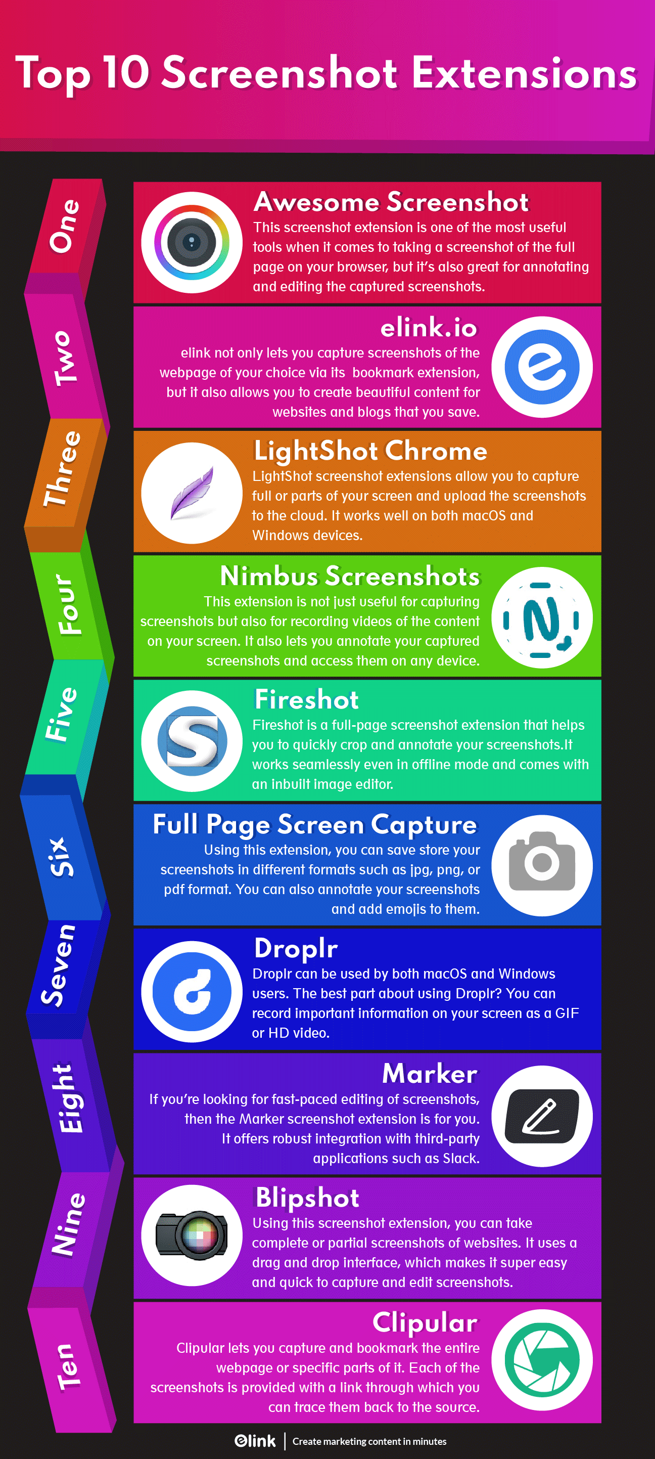 Screenshot extensions infographic