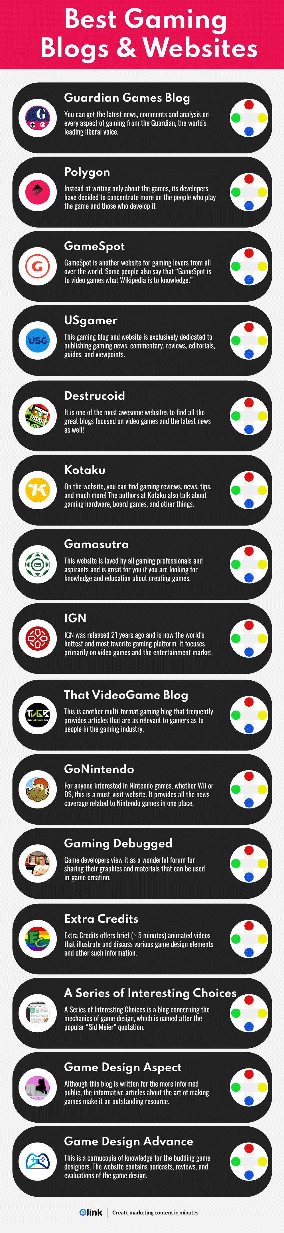 Gaming blogs and websites infographic