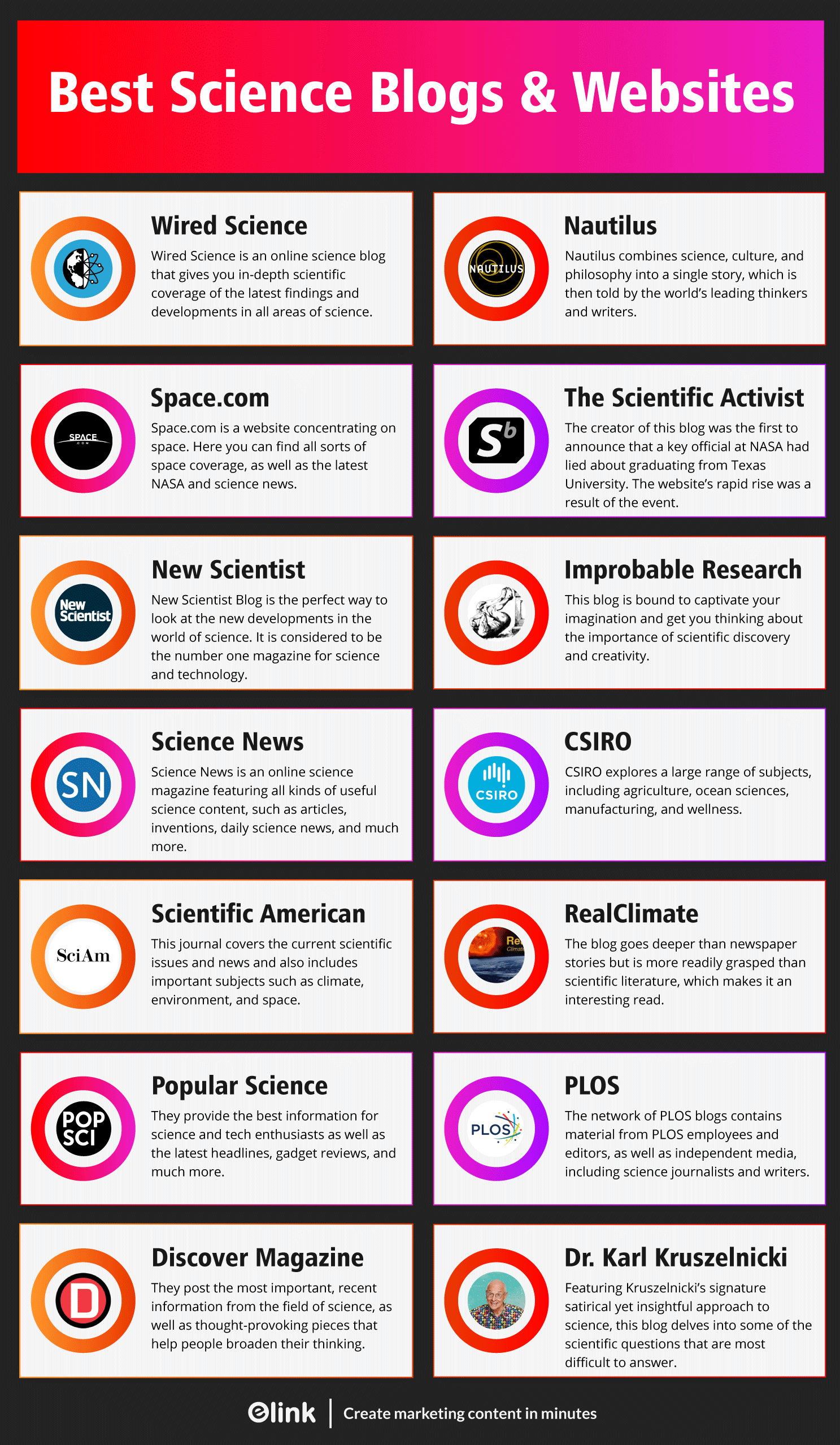 Science blogs and websites infographic