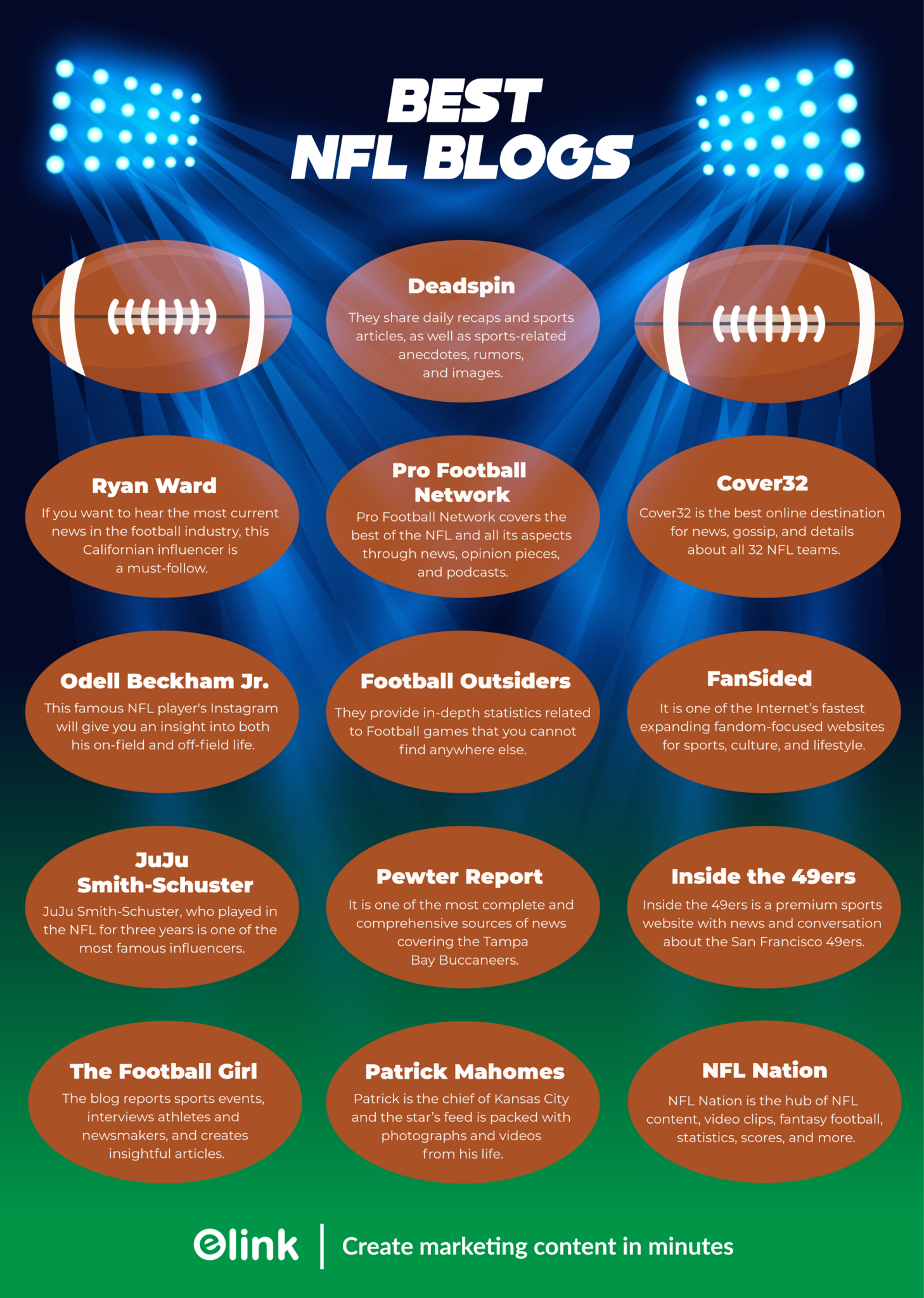 NFL blogs and websites infographic
