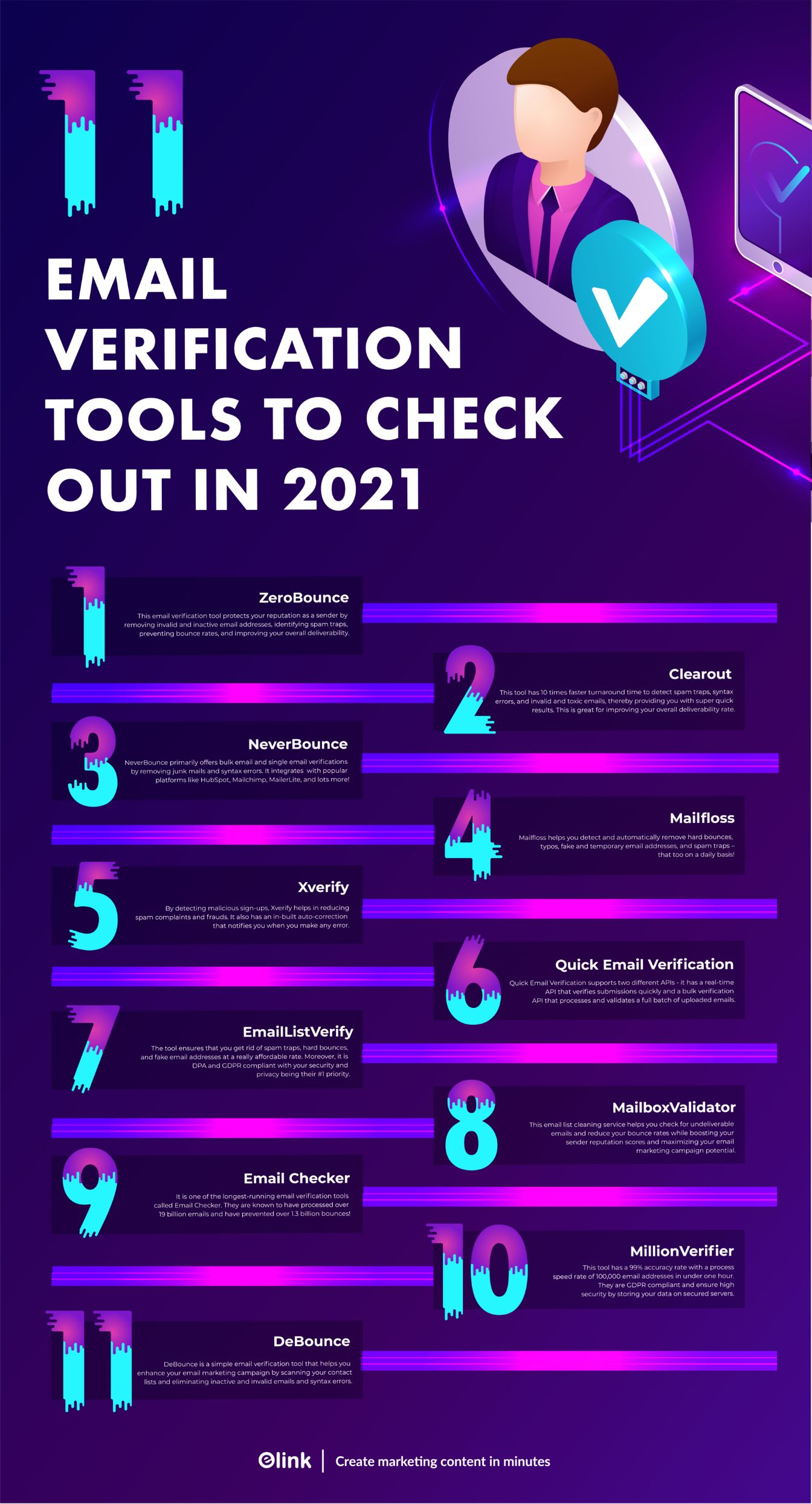 Email verification tools infographic