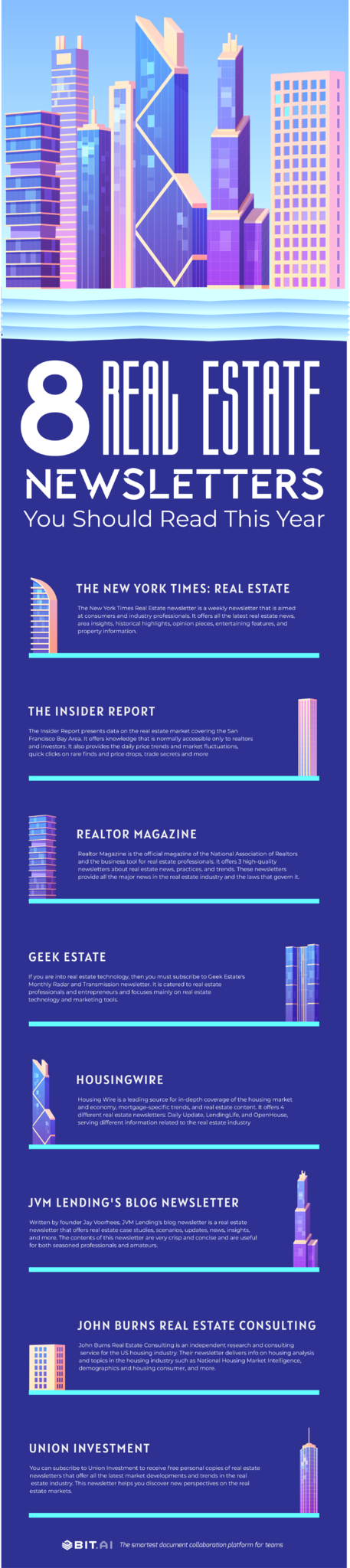 Real estate newsletter infographic